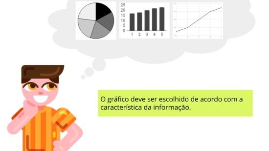 Gráfico de setores: usar ou não?