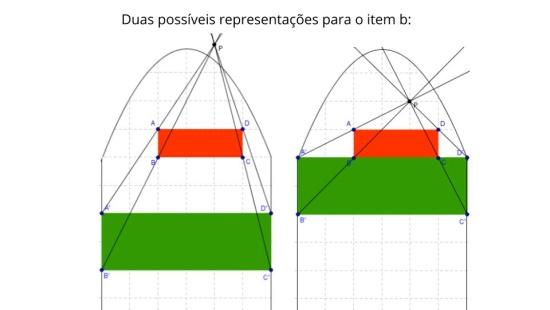 Os Retângulos dos Vitrais