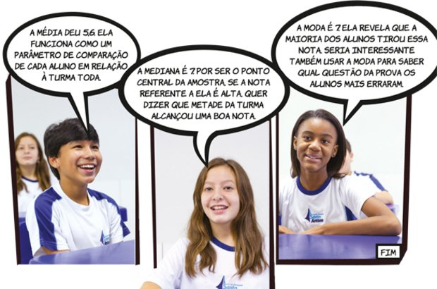 Conclusões. Janaína Miranda