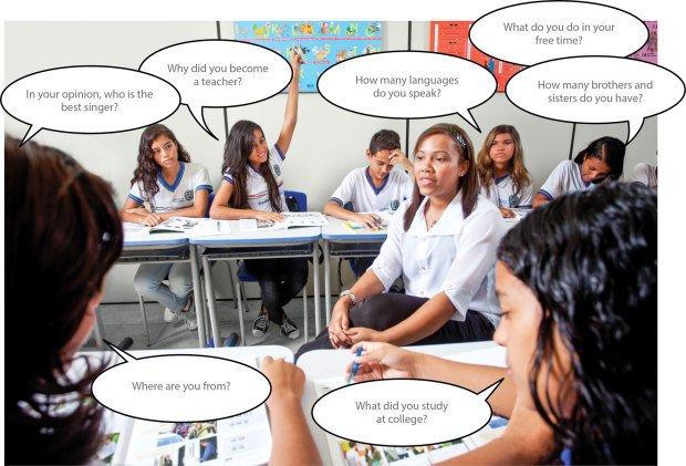 Para as perguntas, os alunos usaram question words e inversão do verbo e do sujeito. Agência Lusco