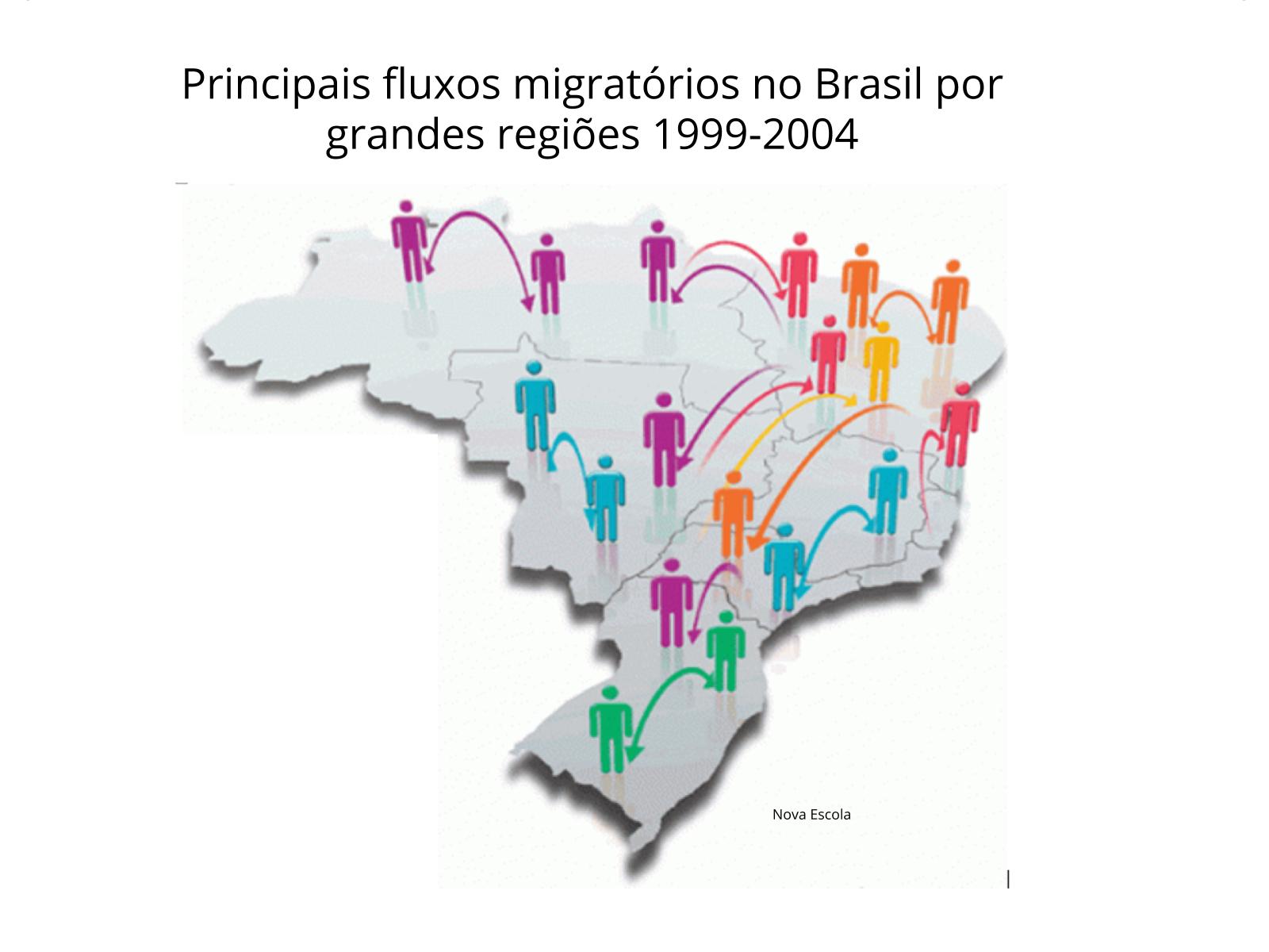 De volta ao lar: migrações de retorno dos nordestinos
