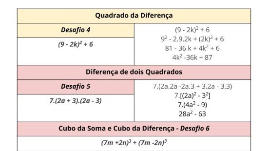 Desenvolver  e Generalizar expressões algébricas.