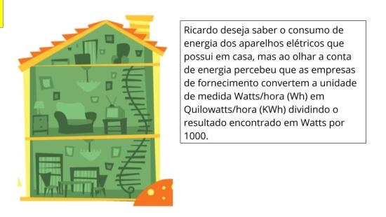 Tempo e Potência: Gasto  mensal de  energia elétrica em função dos uso de aparelhos eletrônicos