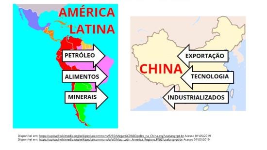 Os desafios da América Latina a partir da ascensão da China na Nova Divisão Internacional do Trabalho