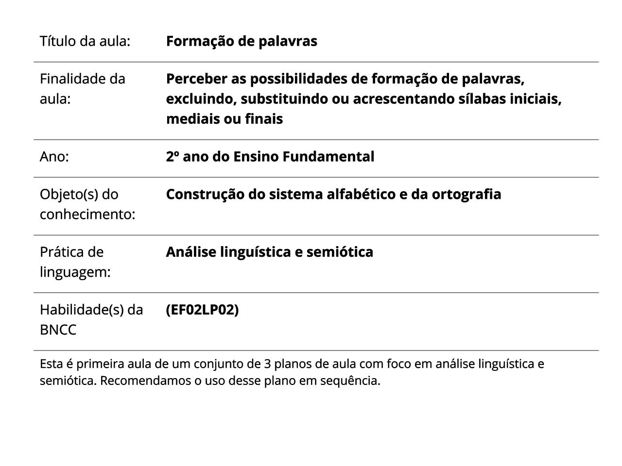Plano De Aula 2º Ano Língua Portuguesa Formação De Palavras