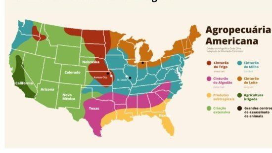 A política agrícola dos EUA e seus impactos nos demais países do mundo