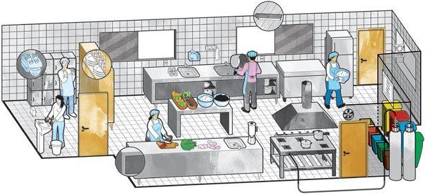 Infográfico da cozinha funcional