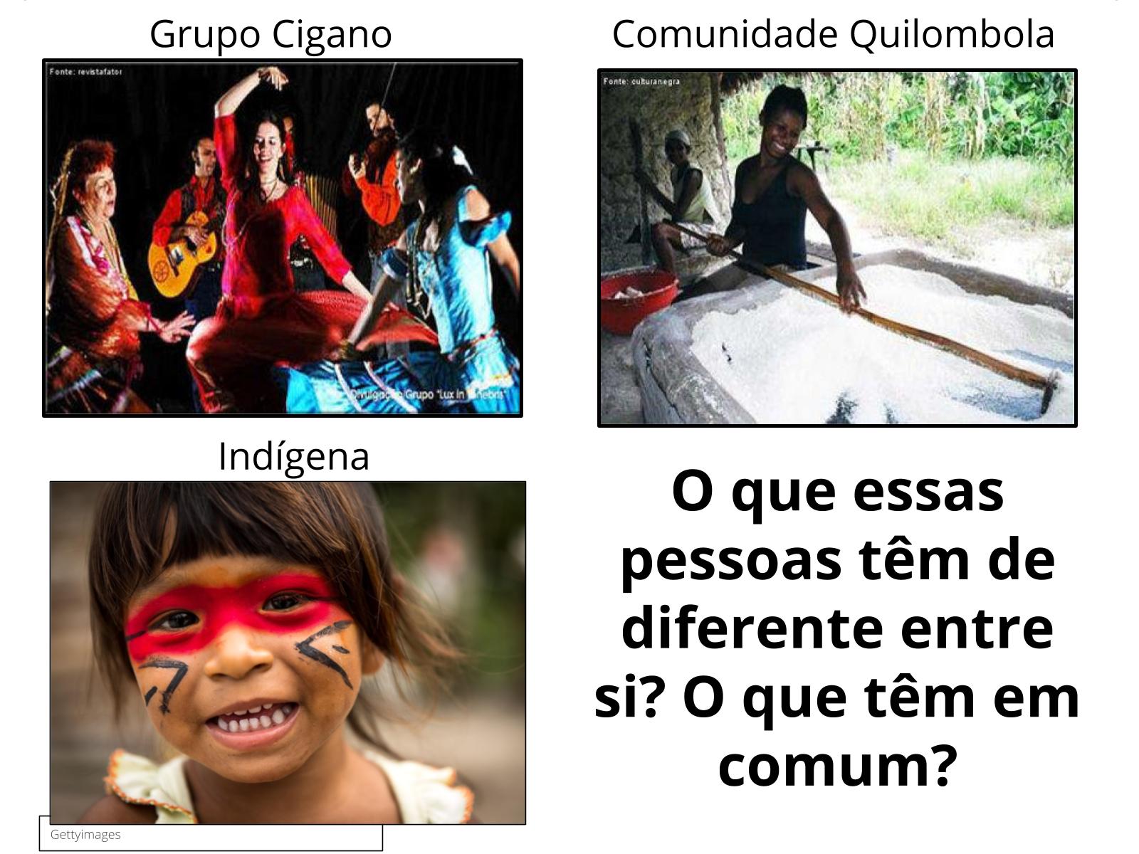 As comunidades tradicionais e a formação territorial brasileira