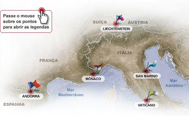 Status político dos Estados de Andorra, Vaticano, San Marino, Liechtenstein e Principado de Mônaco