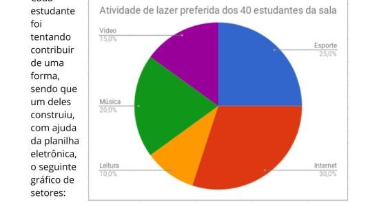 Medidas de tendência central e gráficos de setores