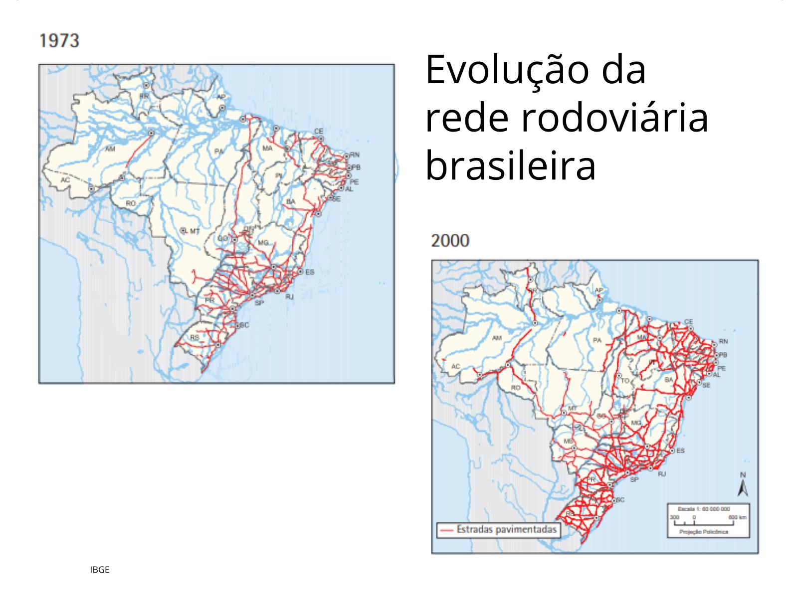 Transporte rodoviário brasileiro
