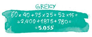As expressões numéricas são um bom recurso para discutir as propriedades matemáticas. Elisa Carareto