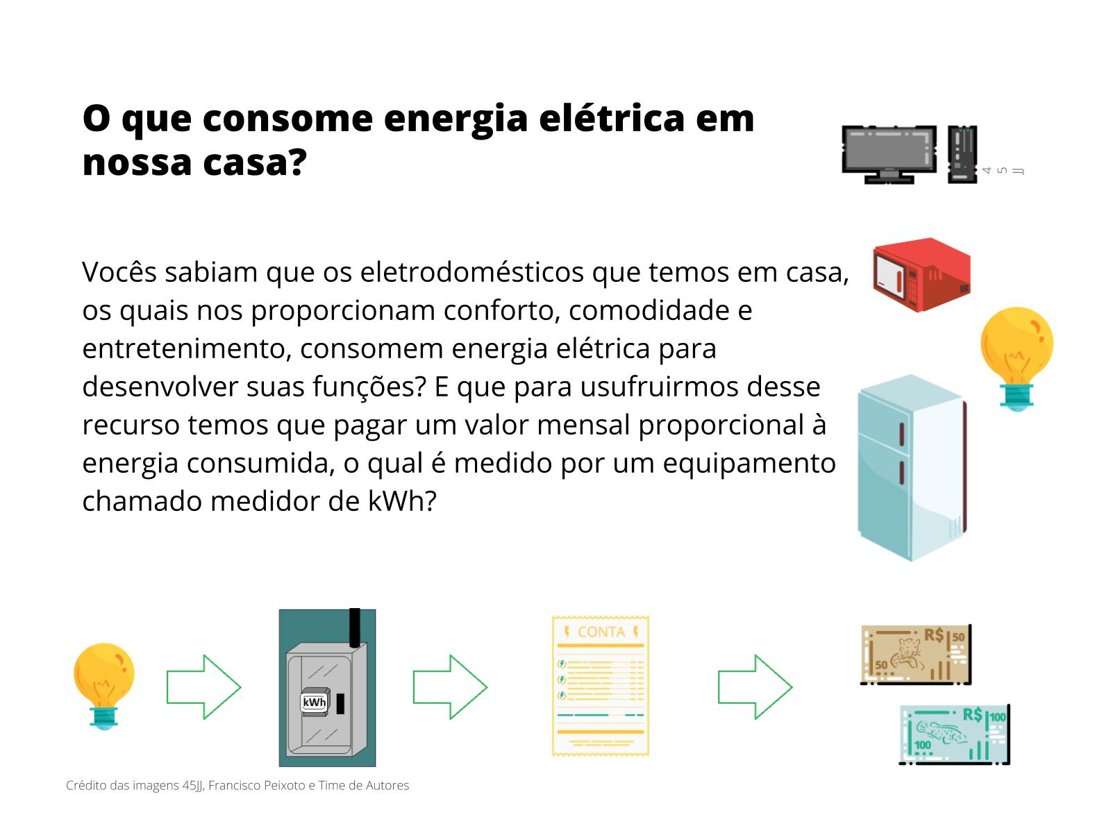 Levantamento de consumo de energia elétrica residencial
