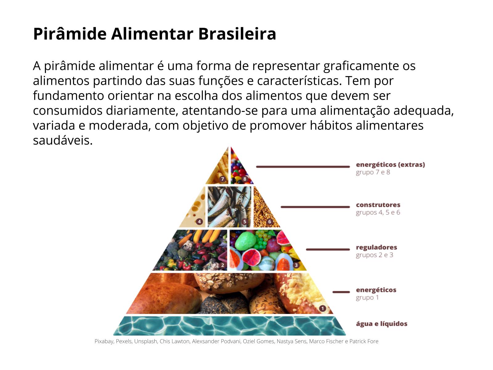 Pirâmide alimentar: alimentação equilibrada e saudável