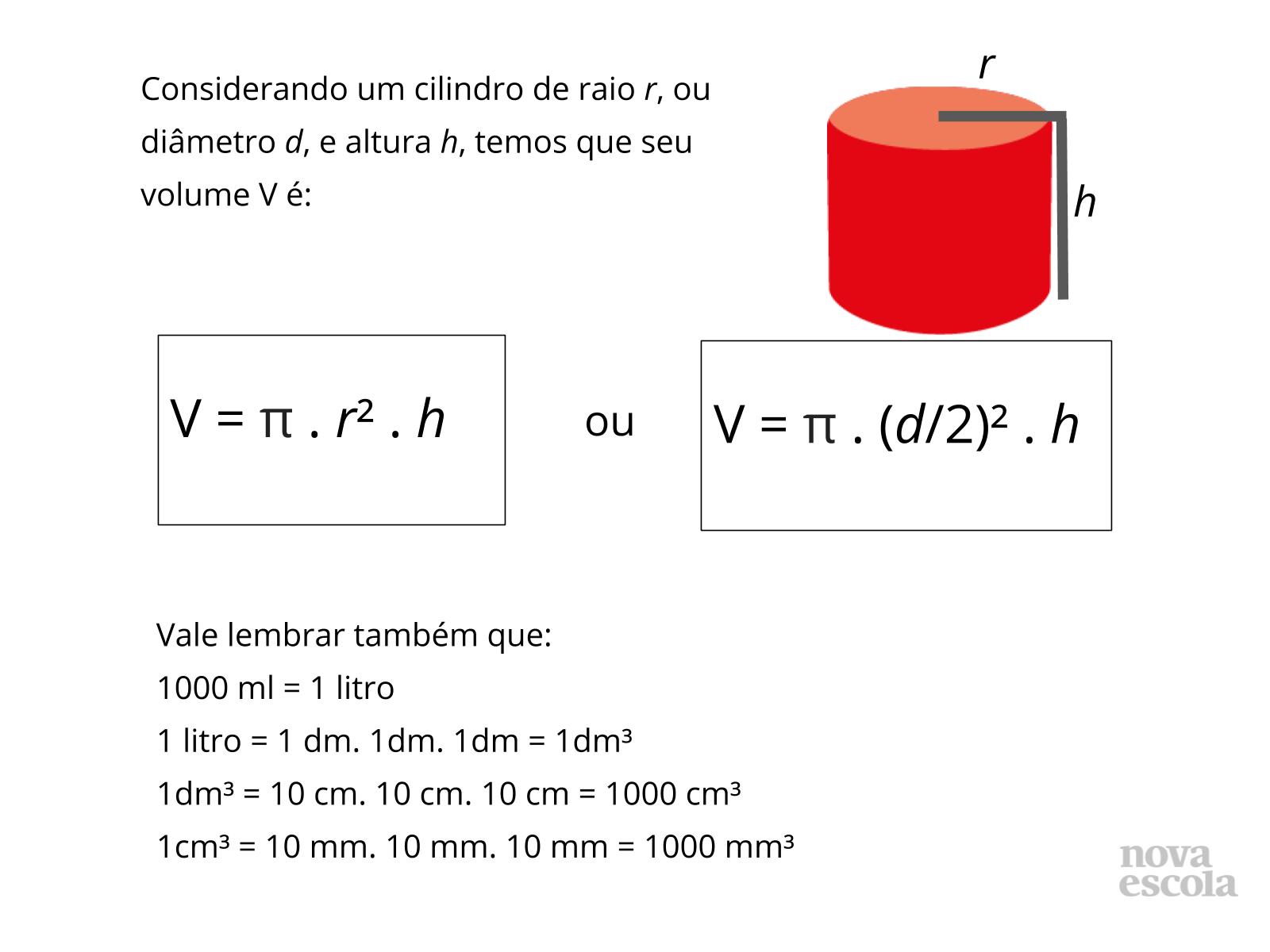 Realizar cálculos práticos com volume e capacidade do cilindro reto.