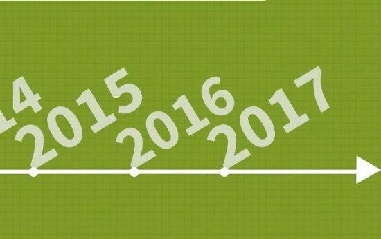 Logotipo da Base Nacional Comum Curricular e linha do tempo de 2013 a 2017