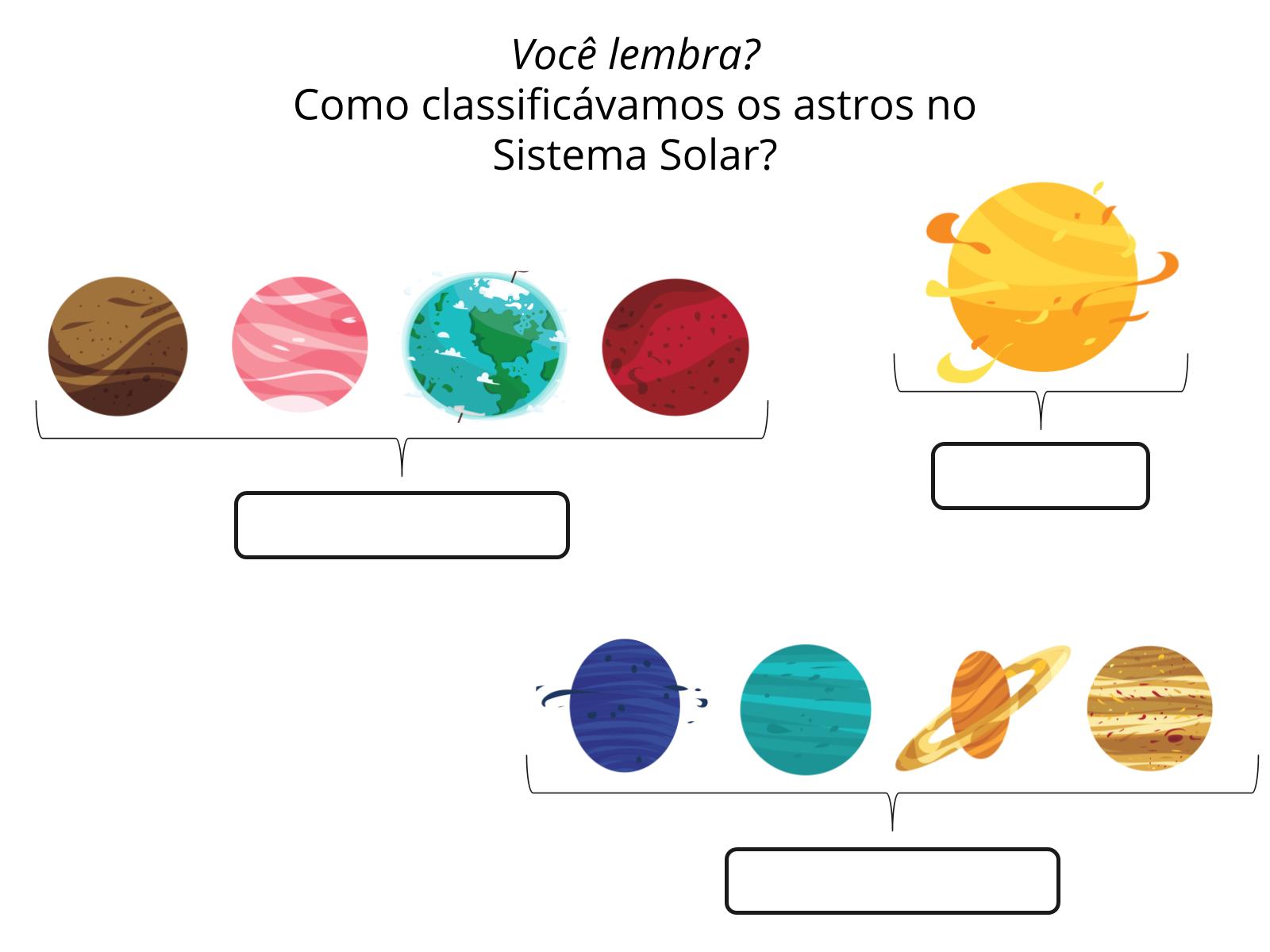 Características dos astros do Sistema Solar
