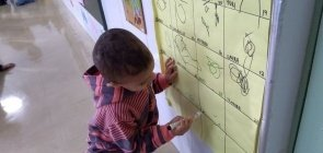 Por que devemos começar a discutir uma futura volta à escola na Educação Infantil