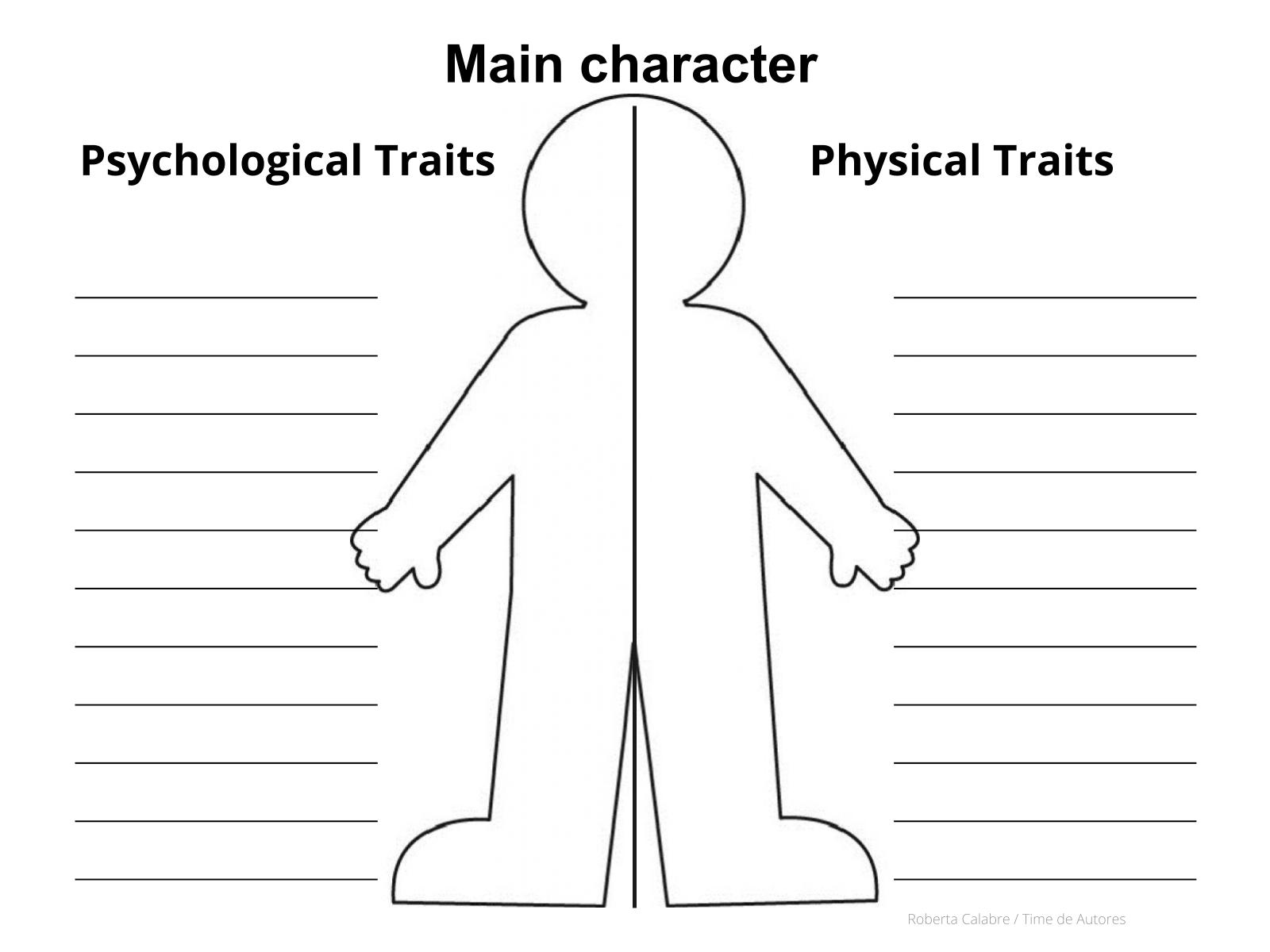 Lista de características de personagens para criação de conto