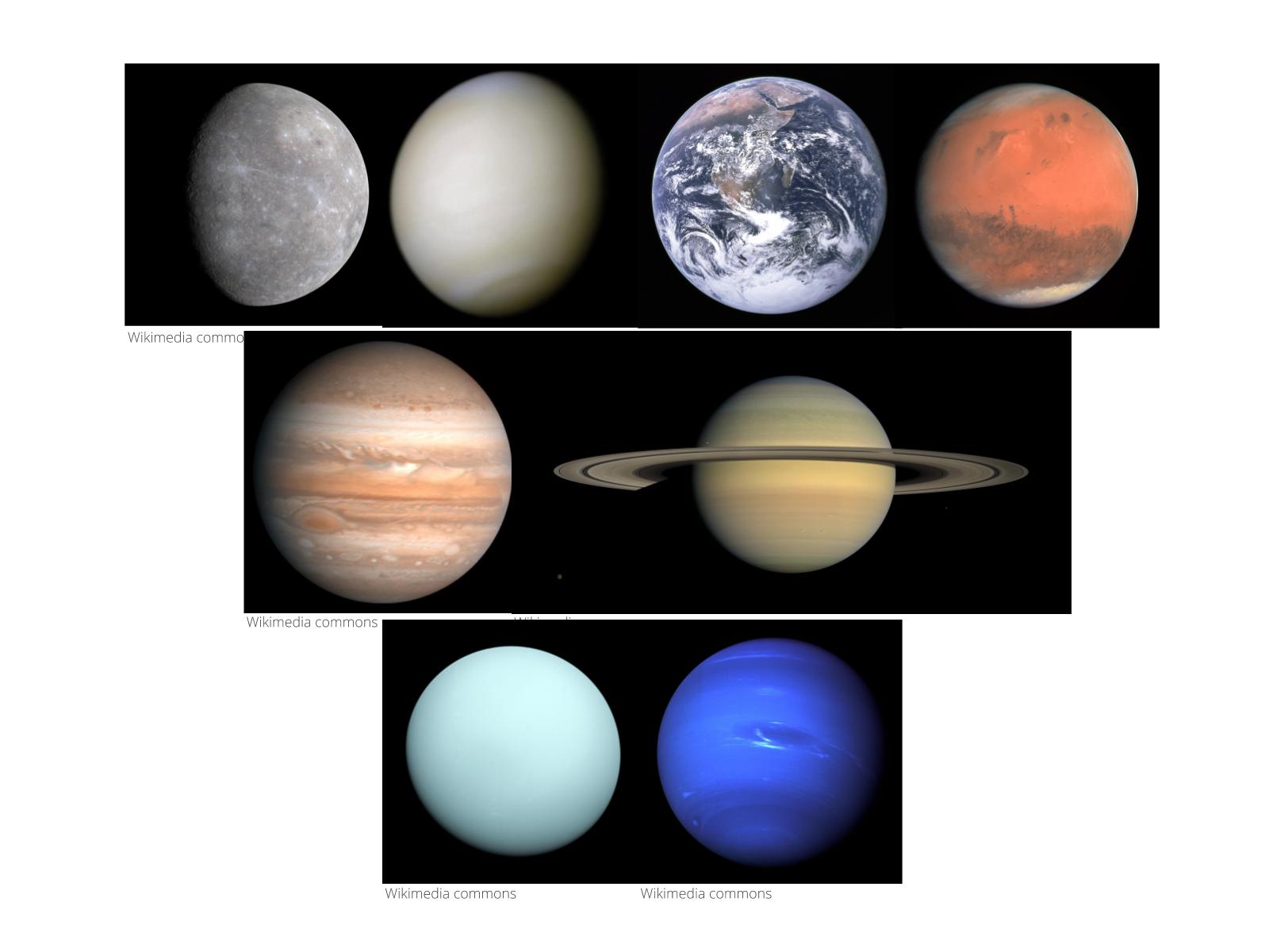 A esfericidade dos planetas