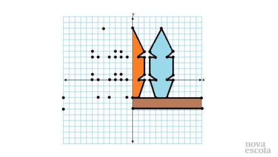 Simetria de Reflexão