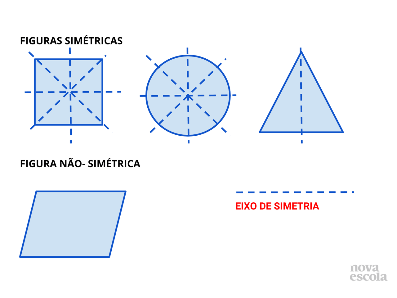 Eixos de Simetria em figuras planas. - Planos de aula - 2º ano 423db5fc38691