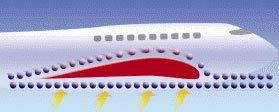 O SEGREDO DO AVIÃO - A diferença de pressão entre o ar que passa por cima e o que passa por baixo da asa faz com que o avião seja empurrado para cima. Ilustração: Milton Rodrigues Alves