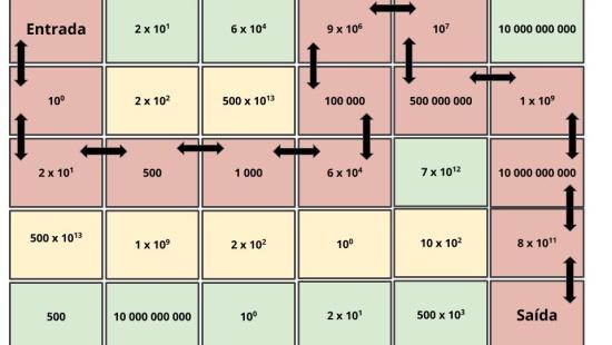 Comparando números e múltiplos da potência de base 10