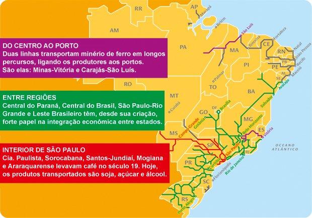 Qual a importância das ferrovias para o Brasil? Ilustração: Bruno Algarve e Marcos Rufino