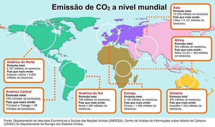 Imagem mostra a emissão de gás carbônico em todo o mundo
