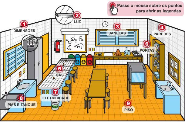 Estrutura física da sala. Infografia: Bruno Algarve
