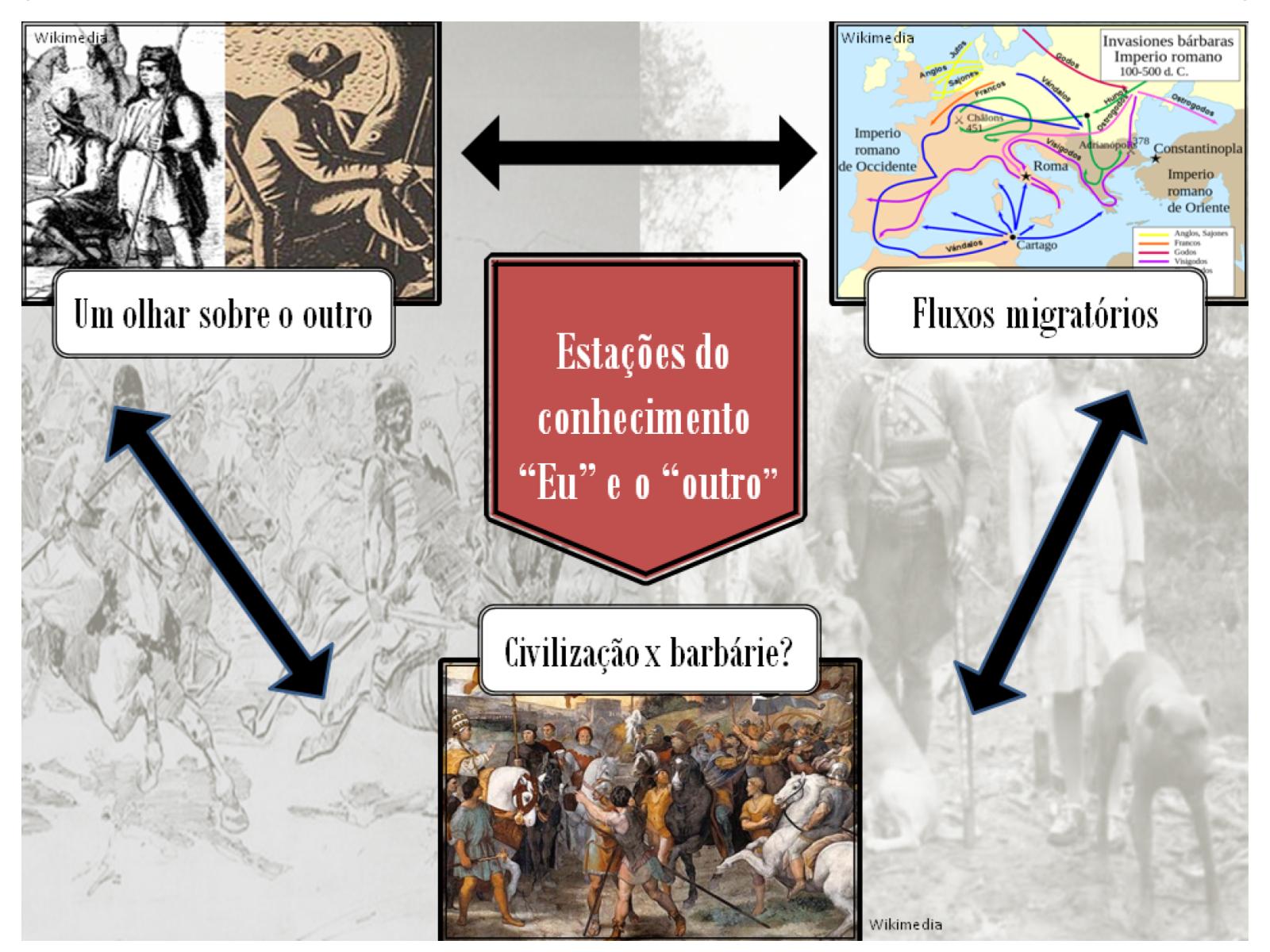 Invasões ao Império Romano