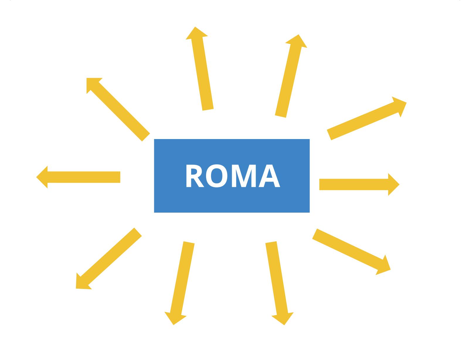 Diversidade de povos na formação de Roma