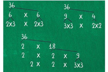 Com os números primos é possível escrever outros números. Ensine a moçada a usar essa estratégia