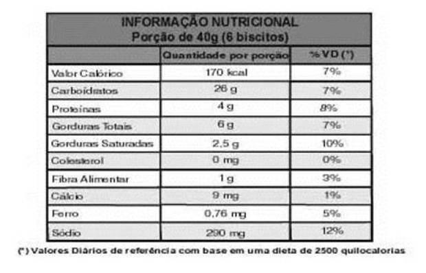 Tabela nutricional 2