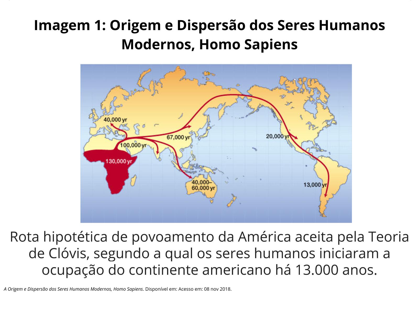A Teoria Malaio-Polinésia e o Sítio Arqueológico de Monte Verde