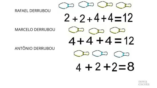 Registros diferenciados da multiplicação