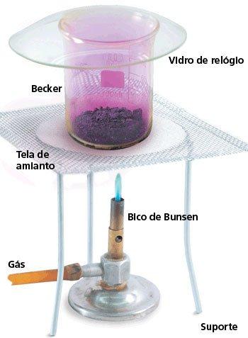 1 DO SÓLIDO PARA O GASOSO Com o aquecimento, a sublimação é acelerada, o que permite visualizar o processo em poucos segundos