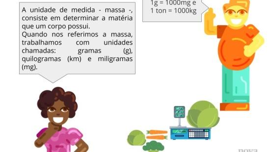 Compreender o uso das operações para a transformação das unidades de medida de massa.