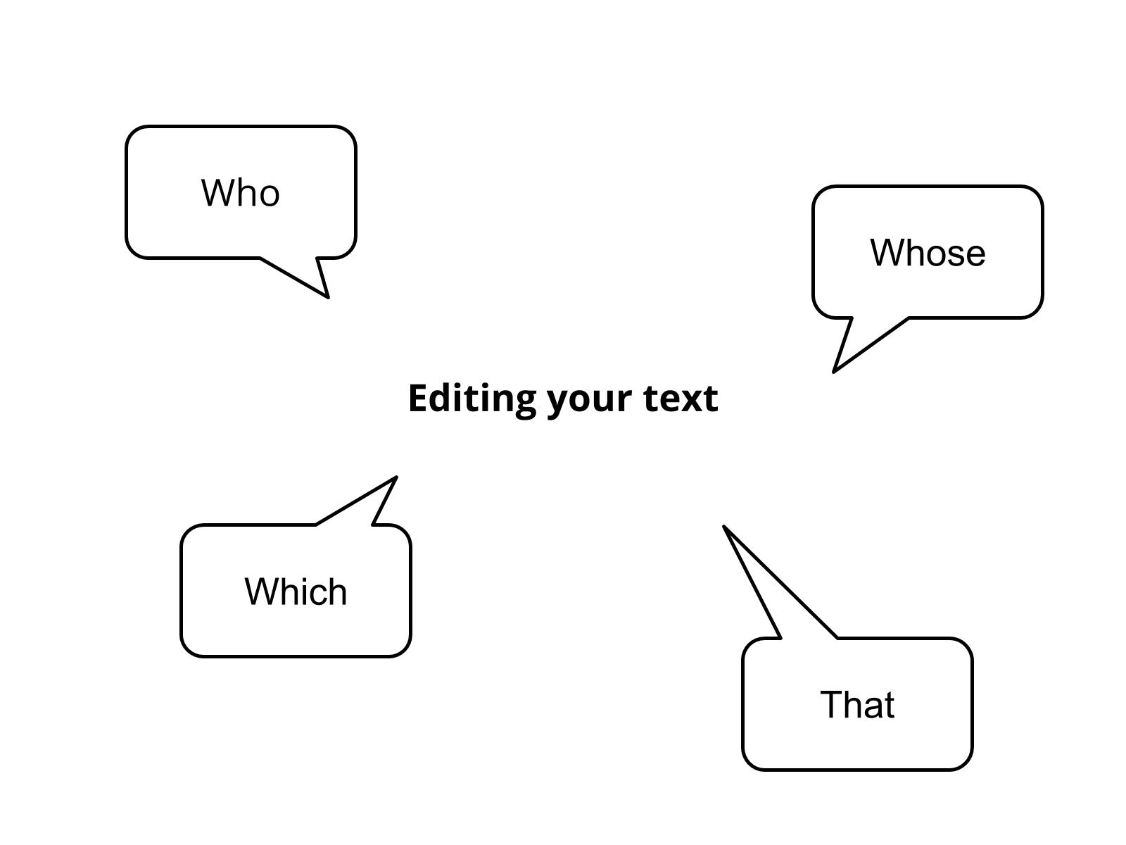 Reescrevendo um texto para incluir sentenças complexas