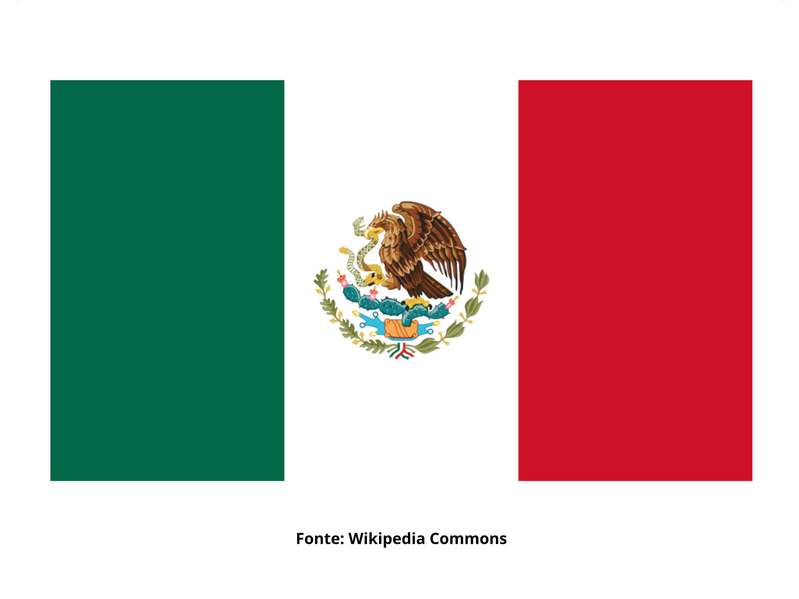 A Independência do México:  os grupos sociais envolvidos