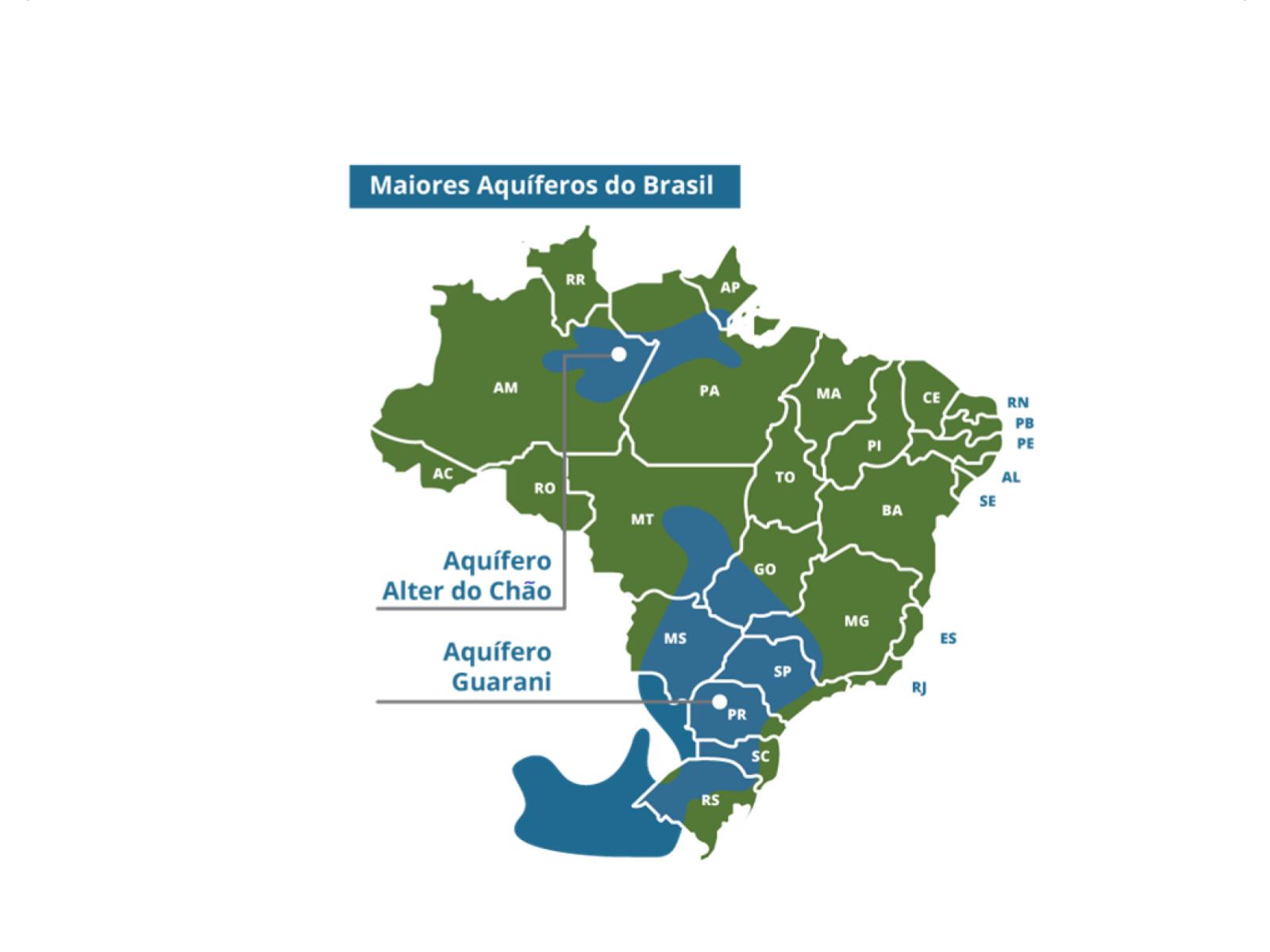 Aquíferos brasileiros