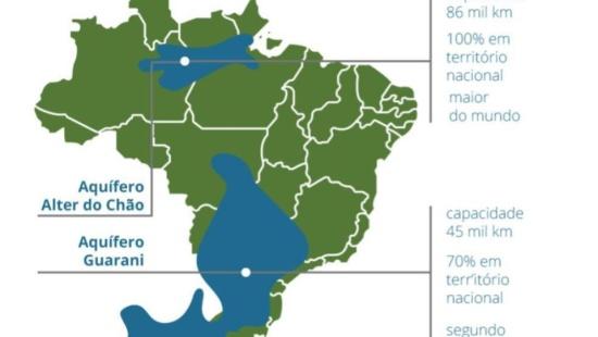 Formação, localização e usos de aquíferos no Brasil: representações em blocos diagrama