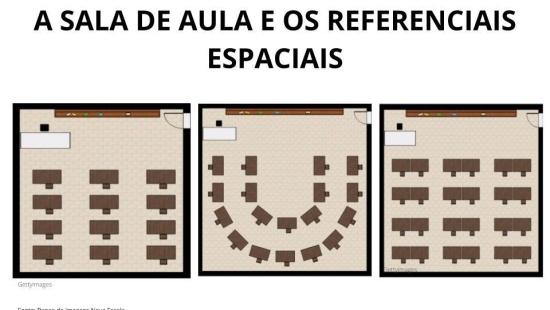 REFERENCIAIS ESPACIAIS A PARTIR DA REPRESENTAÇÃO DA SALA DE AULA