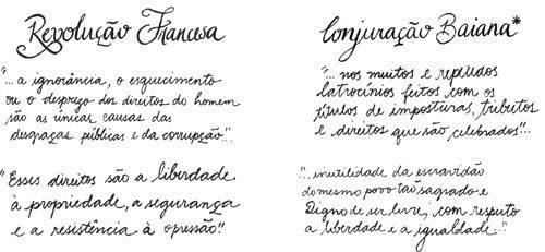 Declaração francesa versus Manifesto baiano. Simone Veloso