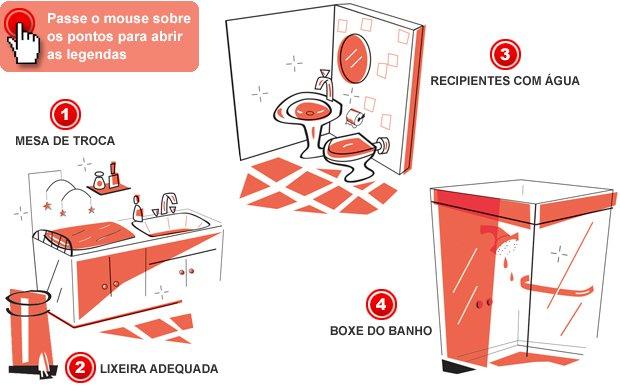 Área de higiene. Ilustração: Marcelo Badari