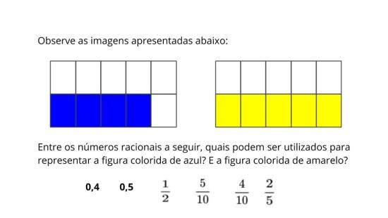 Relação entre frações e números decimais