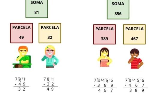 Cálculos convencionais para a operação da subtração