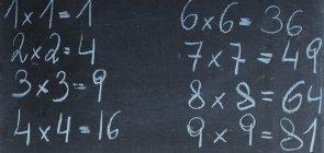 Contas de multiplicação na lousa