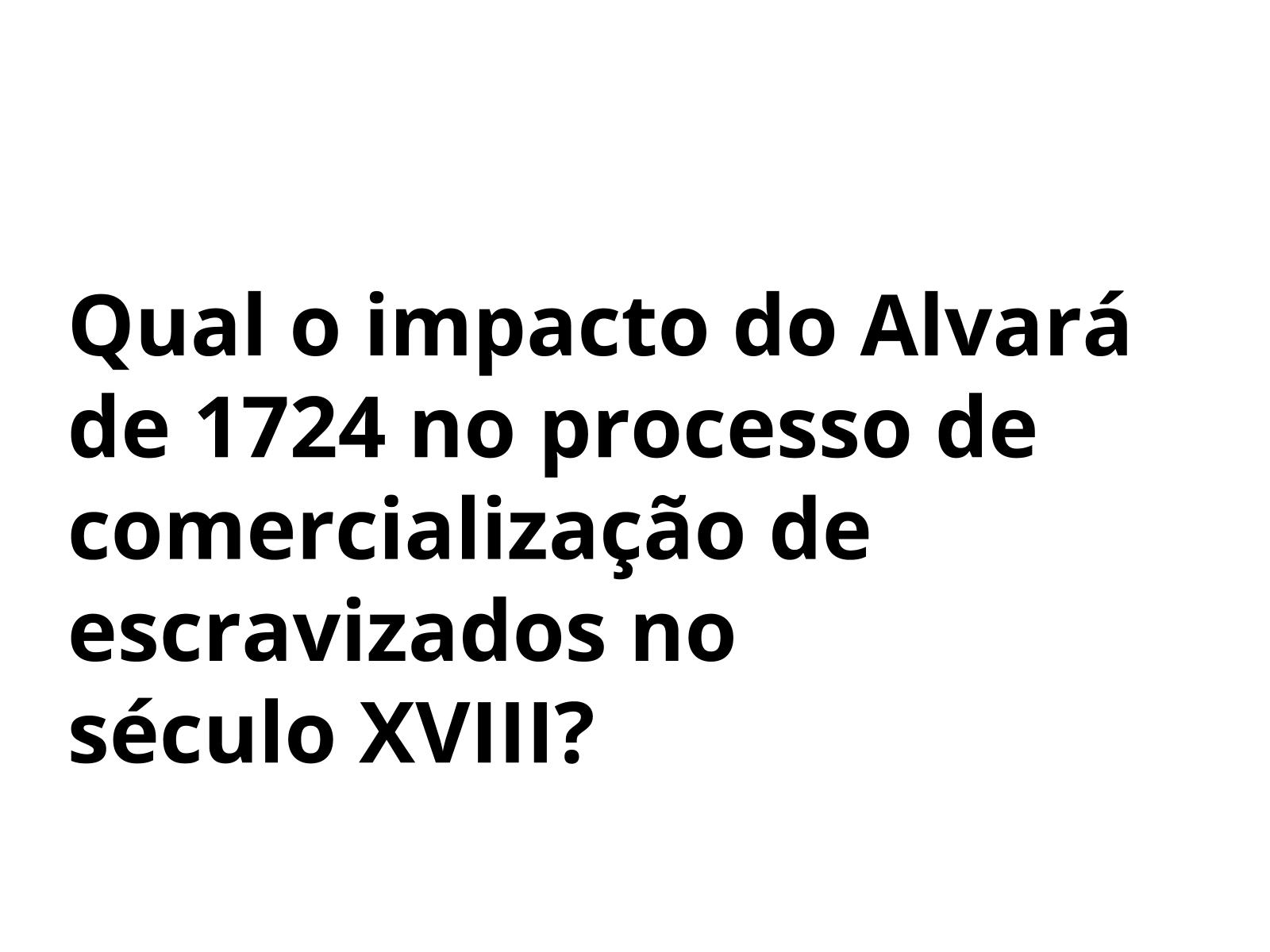 O comércio de escravizados na América portuguesa do século XVIII